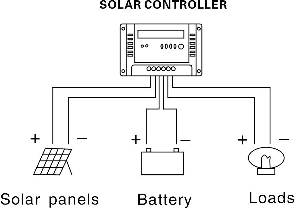 Solar Cell Schematic likewise Solar Panel Circuit Diagram likewise 61 Nrf24l01 Arduino Balcony Irrigation Controller furthermore Beginners Guide To Solar Charge Controllers additionally Scc3. on solar panel charge controller