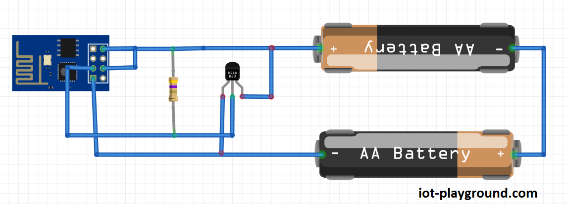 Make Your Own Temperature Sensor and Email Alarm - DZone IoT