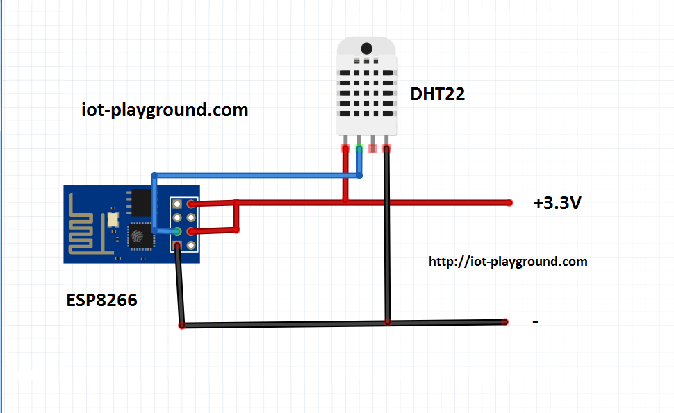 Make Your Own Esp8266 Dht22 Temperature And Humidty Sensor on commercial fire alarm wiring diagrams