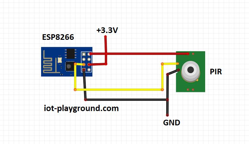 motion sensor block diagram choice image
