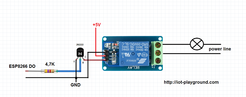 Building an ESP8266 Internet Connected FourRelay Switch DZone IoT
