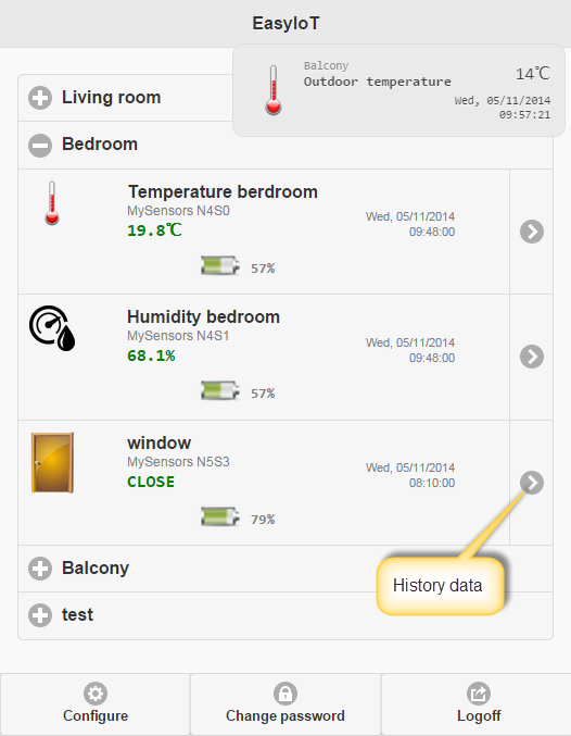 EasyIoT server Humidity and Temperature
