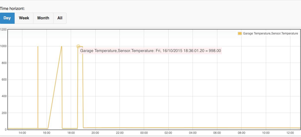 ScreenShot2015-10-17at12.49.43.png