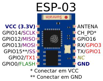 esp-03.png